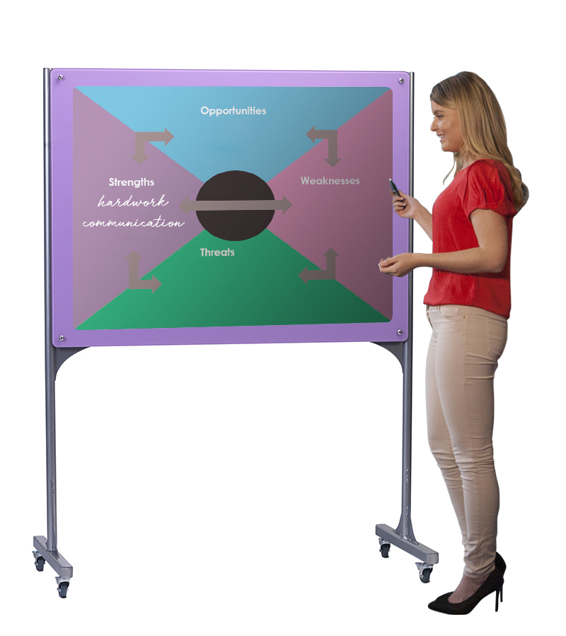 Mobile Magnetic Glass Whiteboard with Custom Design