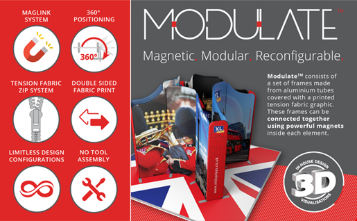 What is Modulate?