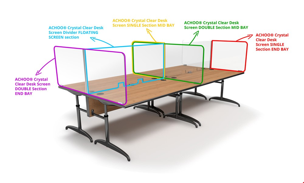 How to order when ordering ACHOO<sup>®</sup>  Crystal Clear Modular Desk Screens 4 Bay Workstation Dividers