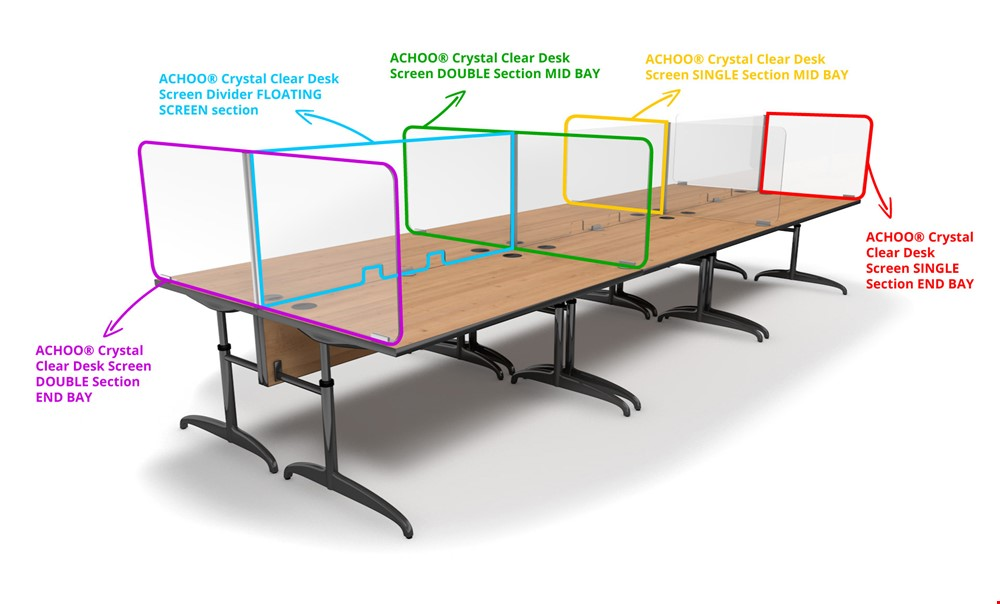 How to order when ordering ACHOO<sup>®</sup>  Crystal Clear Modular Desk Screens 6 Bay Workstation Dividers