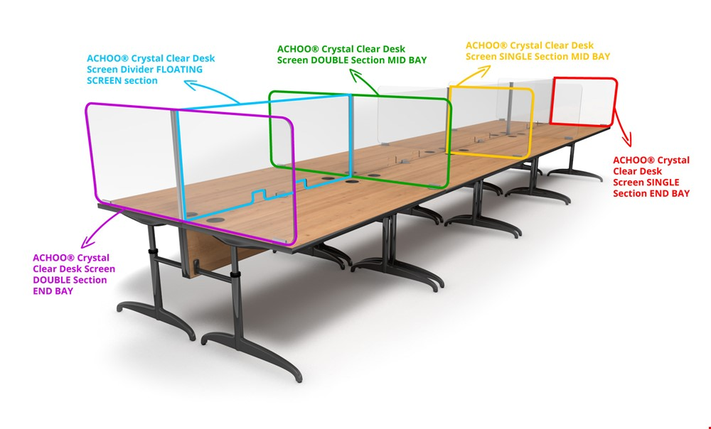 How to order when ordering ACHOO<sup>®</sup>  Crystal Clear Modular Desk Screens 8 Bay Workstation Dividers