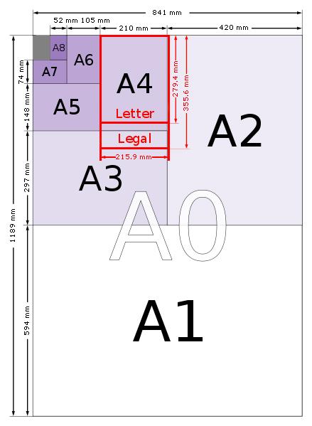 paper-sizes.jpg